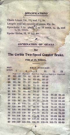 catalog - CORBIN 2 speed 9.jpg
