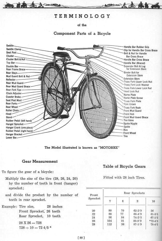 Anatomy of a Bicycle Terminology - Picture #1 - Dave\'s Vintage Bicycles
