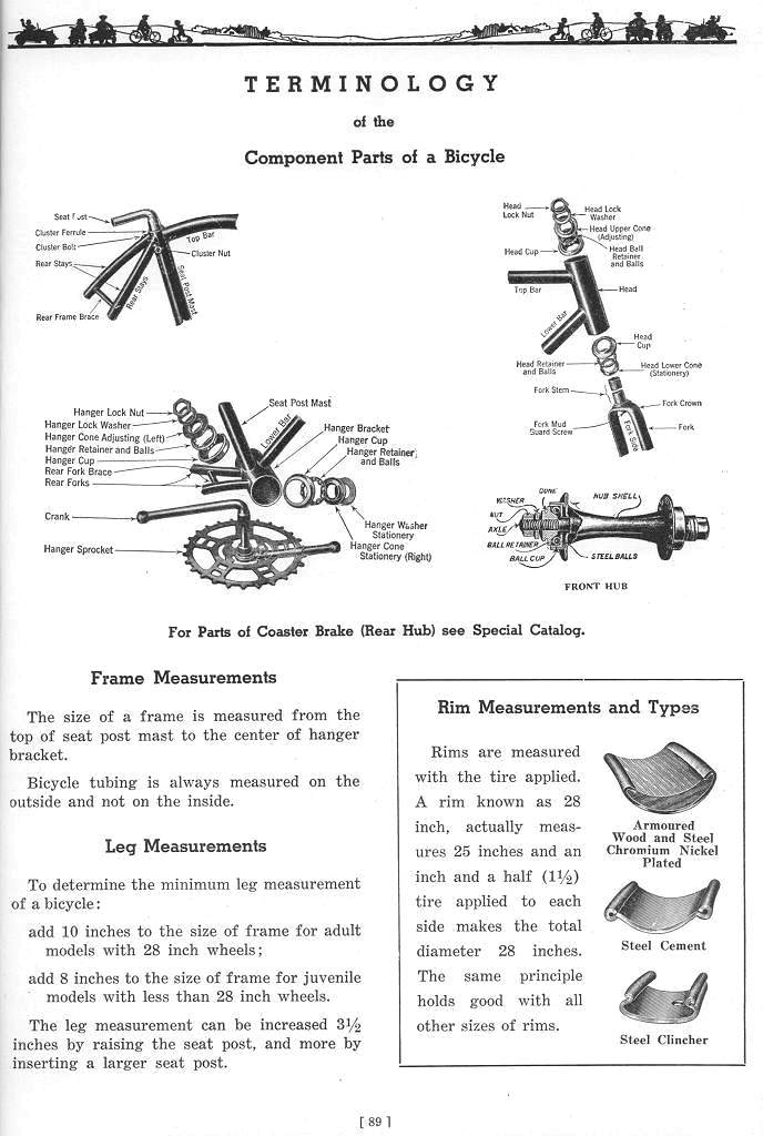 Anatomy Of A Bicycle Terminology Picture 2 Daves Vintage Bicycles