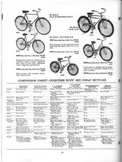 1941 FW Goodyear Dealer pg 22.jpg